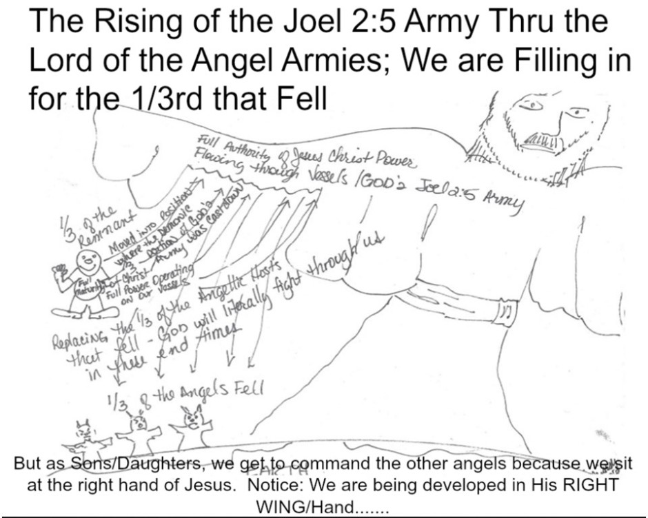 The Joel 2 5 Armies and the Lord of the Angel Armies