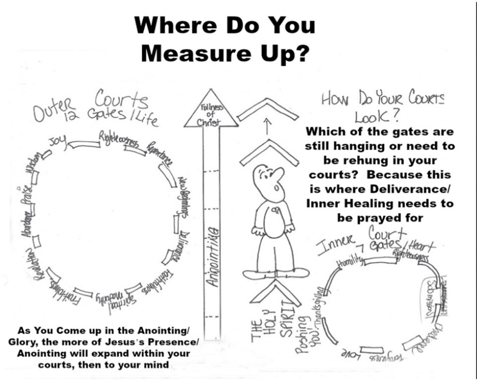 Where Do You Measure Up jpg